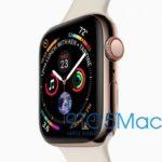 Качество дисплея в Apple Watch Series 4 станет ещё лучше