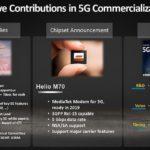 MediaTek в следующем году выпустит свой 5G модем