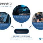 USB 4: особенности и новвоведения
