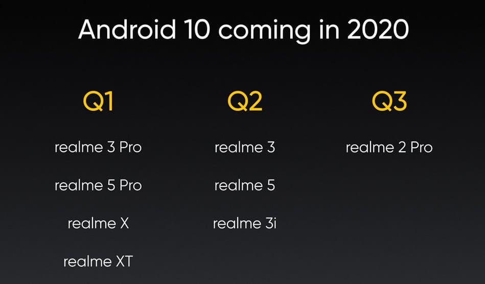 Известен график обновления смартфонов Realme до Android 10