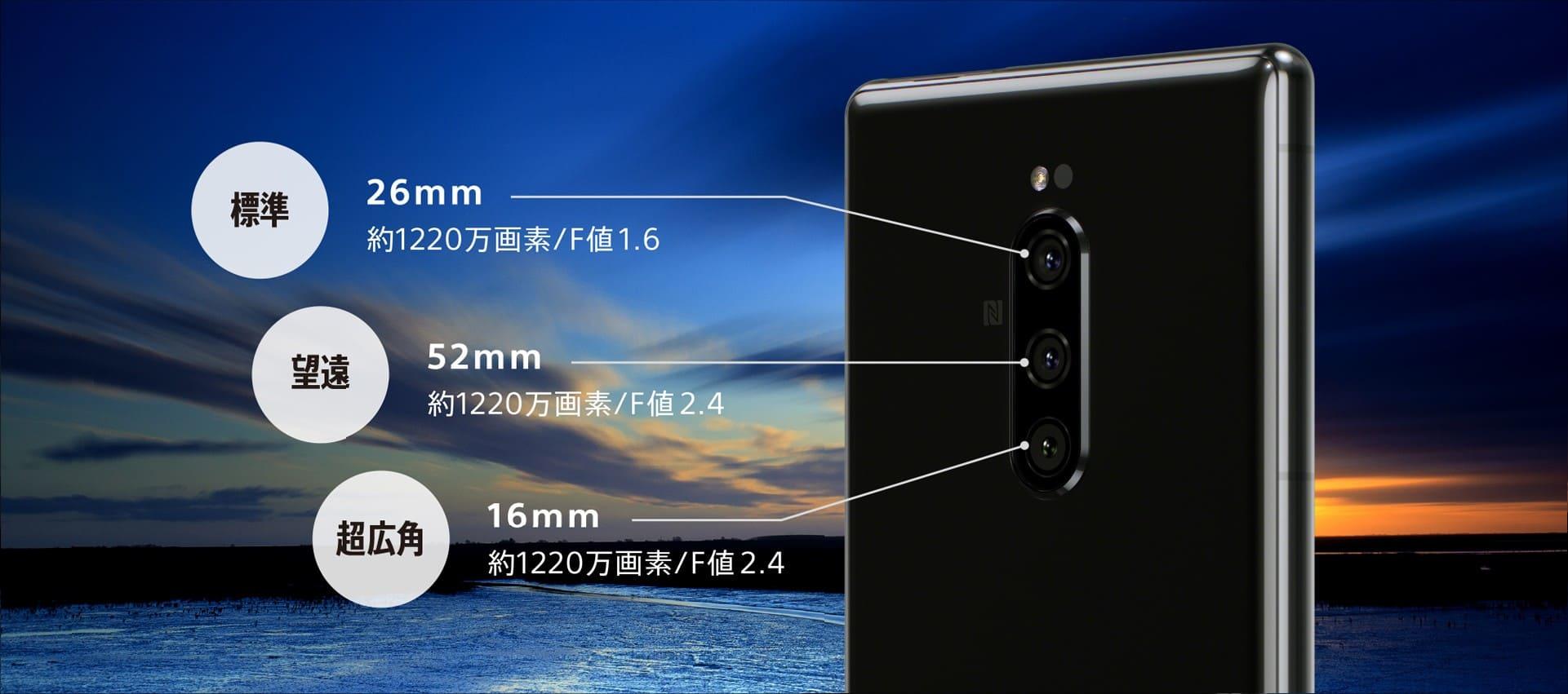 Тройная задняя камера характеристики