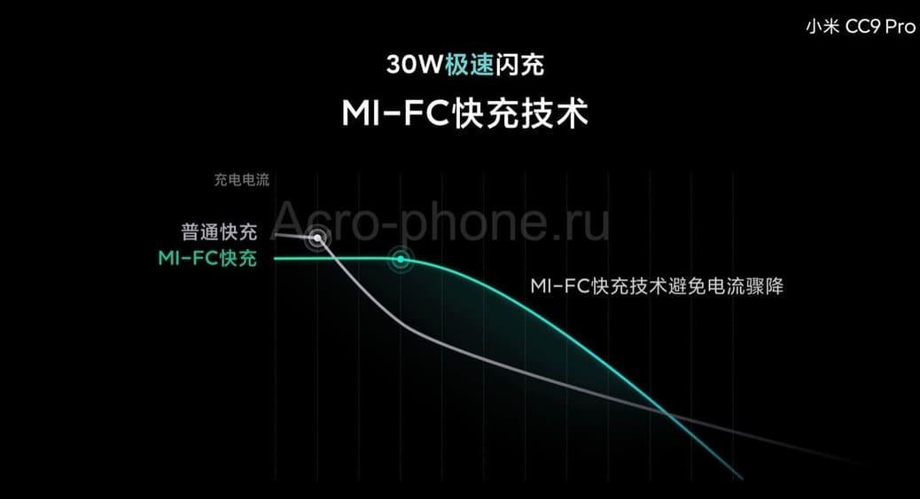 Xiaomi CC9 Pro 30 WT